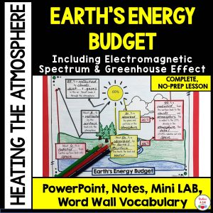 Link to Energy Budget and Greenhouse Effect Product